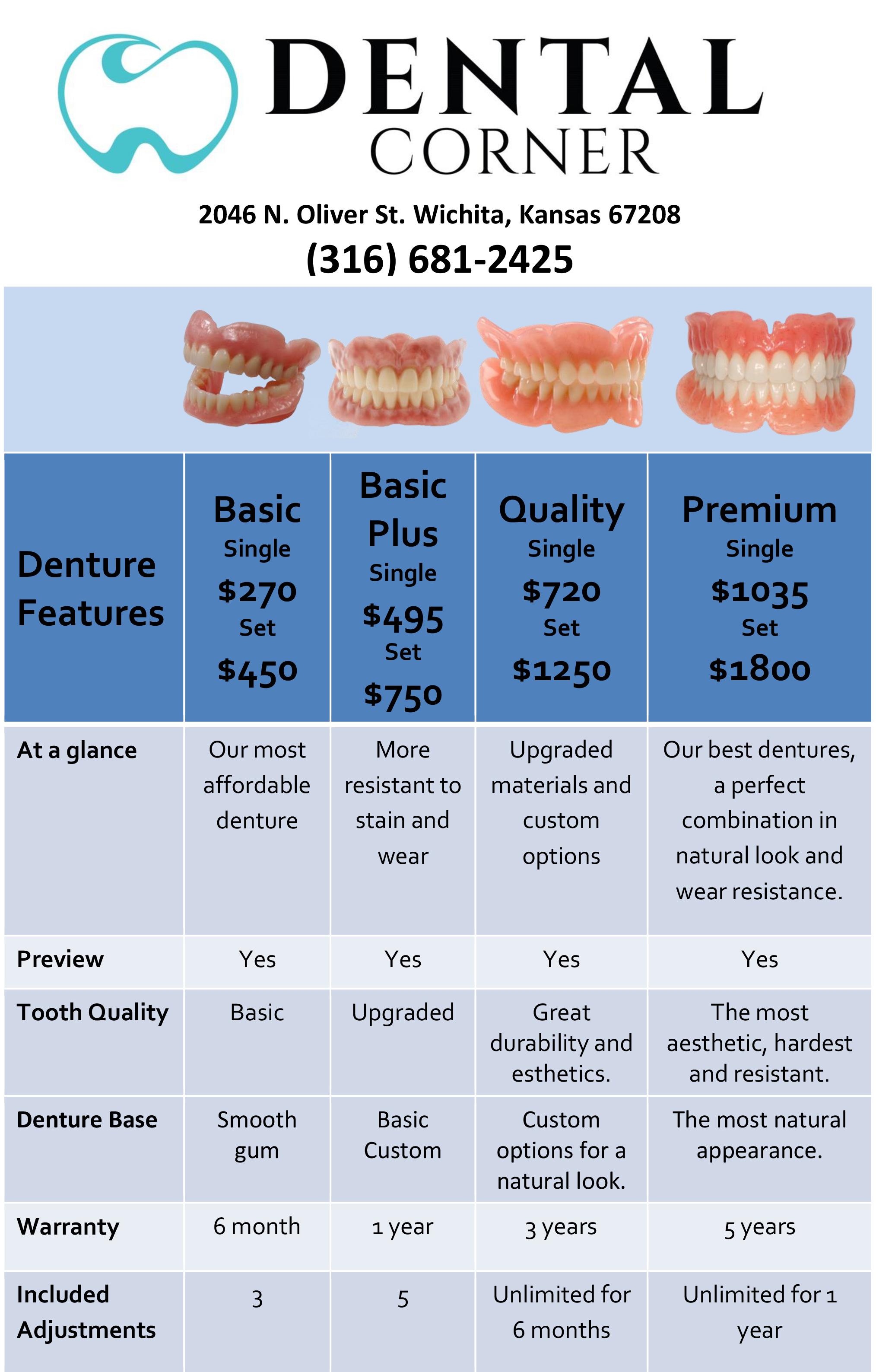 Denture Fees Dentist In Wichita Ks